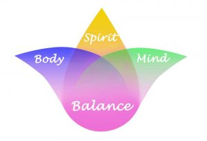 Mind Body Therapy
